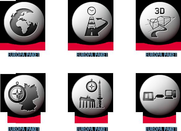 Entwicklung einer eigene Icon-Sprache für Becker® MAP PILOT Produktwelt