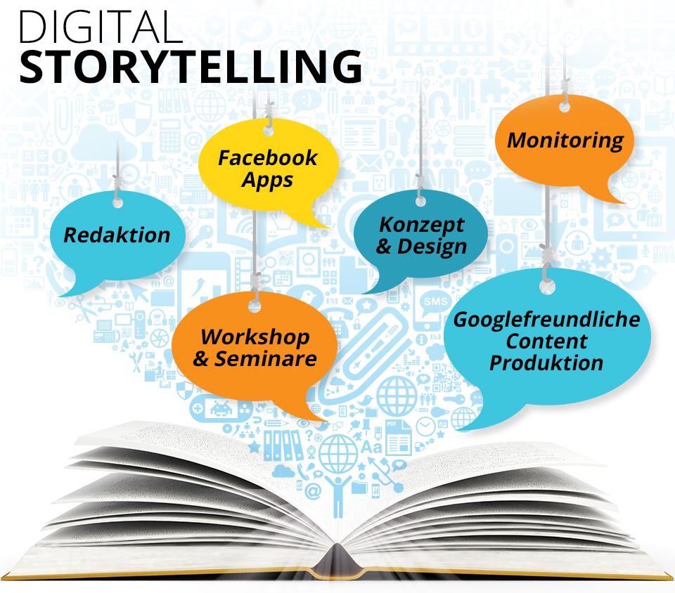 Social Media & Digital Storytelling von der Werbe- & Internetagentur Zeitwerk nahe Karlsruhe / Stuttgart / Mannheim / Frankfurt
