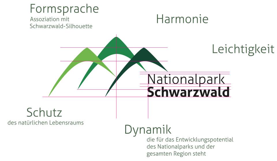 Logoentwicklung und -gestaltung für den Nationalpark Schwarzwald